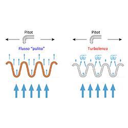 flusso-laminare
