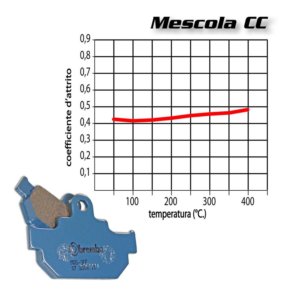 BREMBO PASTIGLIE MESCOLA CC