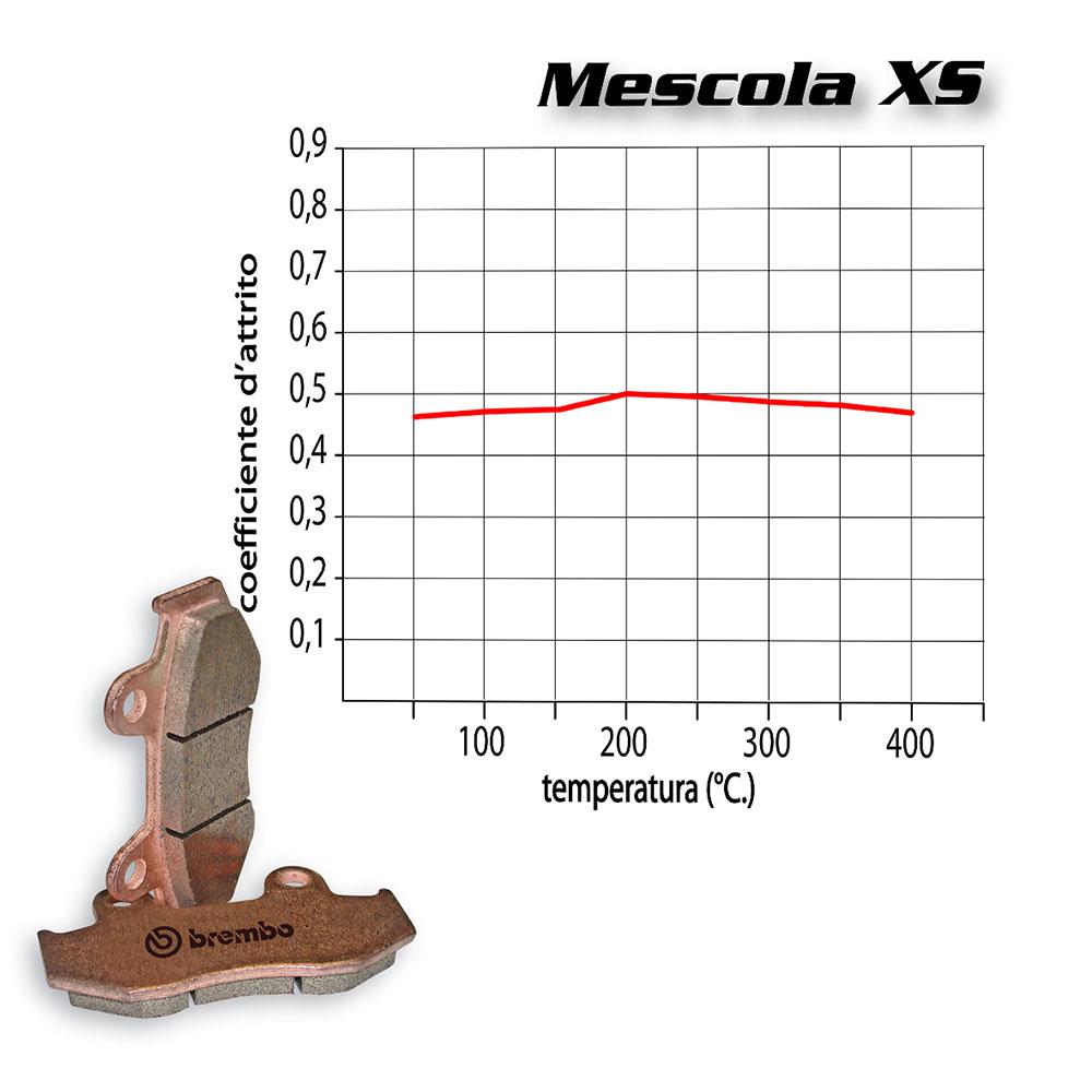 BREMBO PASTIGLIE MESCOLA XS