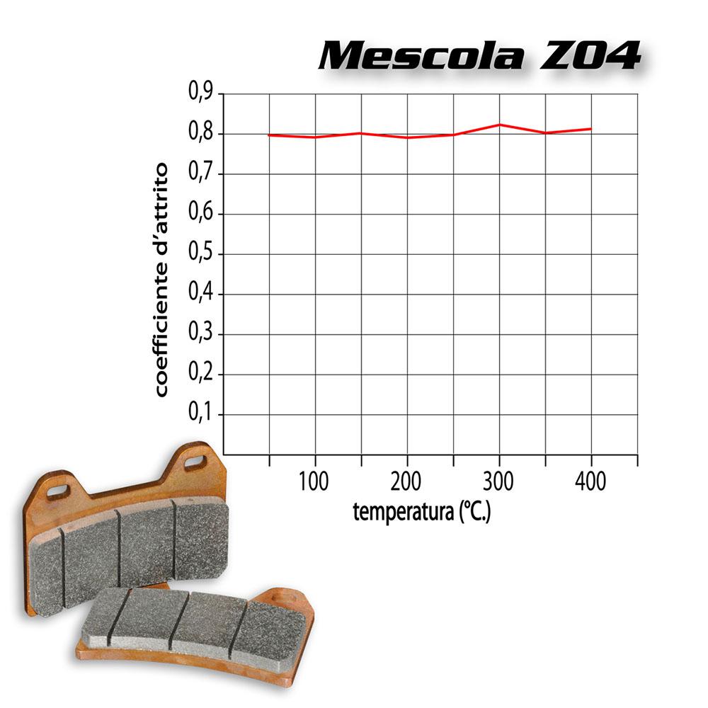 BREMBO PASTIGLIE MESCOLA Z04