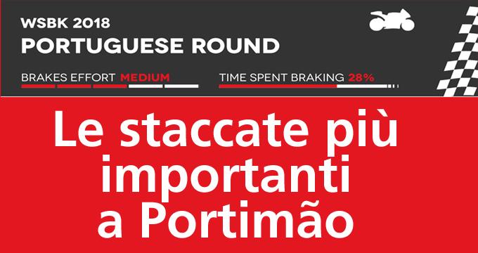 WSBK 2018: scopri le staccate principali del Portoguese Round.