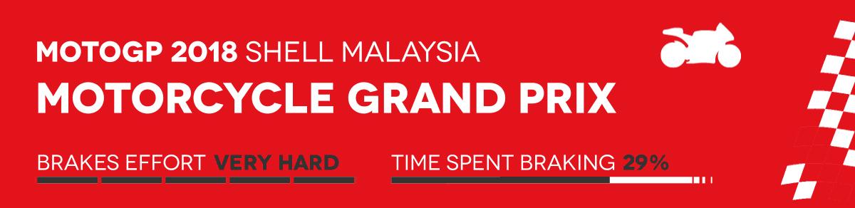 Banner Malesia