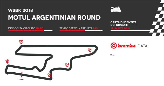 11 - Argentinian_it
