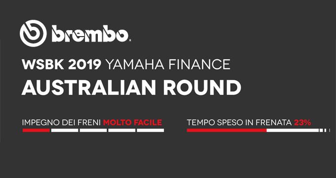 Brembo svela il round 1 del Mondiale Superbike in Australia!