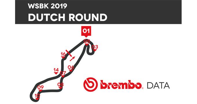 04 - Dutch Round_it