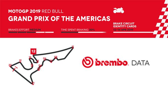 03 - Red Bull Grand Prix of The Americas_MGP_en