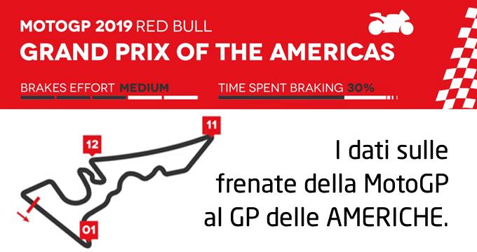 Brembo svela il GP Americhe 2019 della MotoGP.