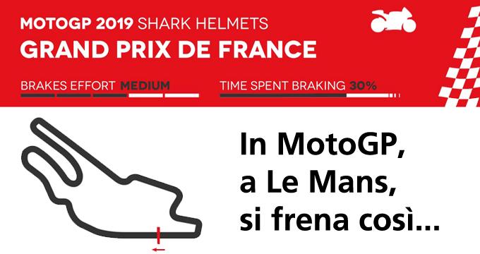 Brembo svela il GP Francia 2019 della MotoGP.