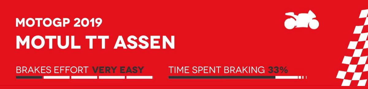 Banner Assen MotoGP