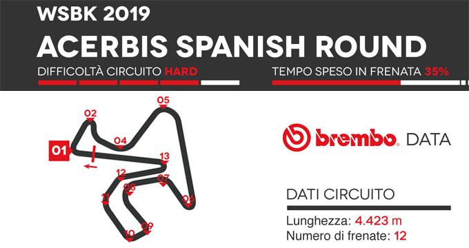 06 - Acerbis Spanish Round_it