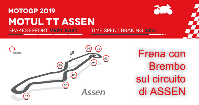 Brembo svela il TT Assen 2019 della MotoGP.