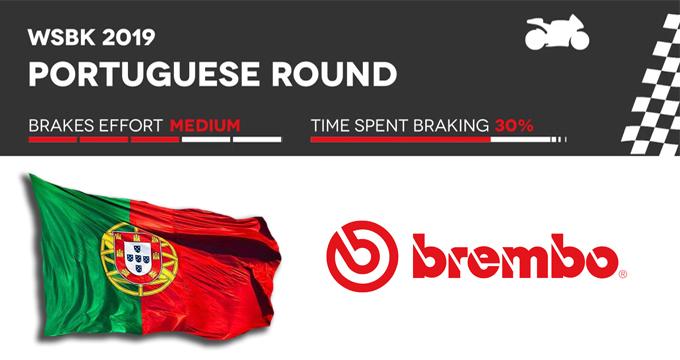 Brembo svela il round 10 del Mondiale Superbike in Portogallo