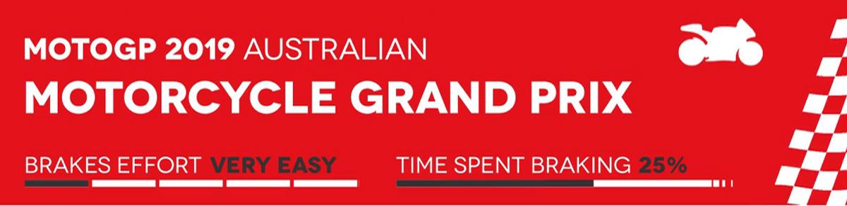 Banner MotoGP Australia