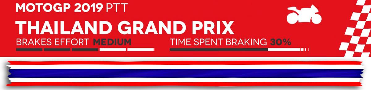 Banner MotoGP Thai