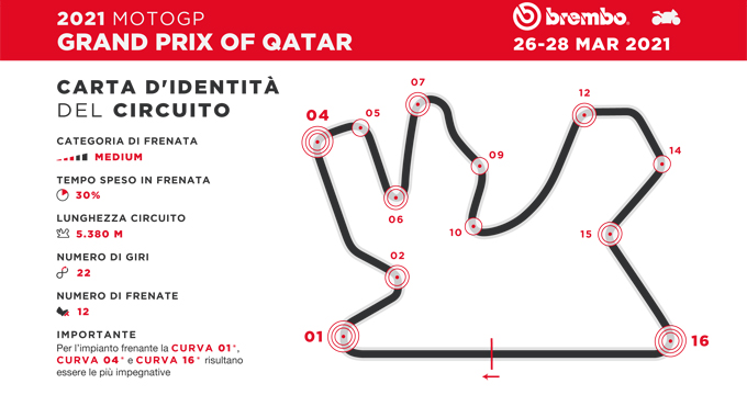 01_Qatar_MGP_it
