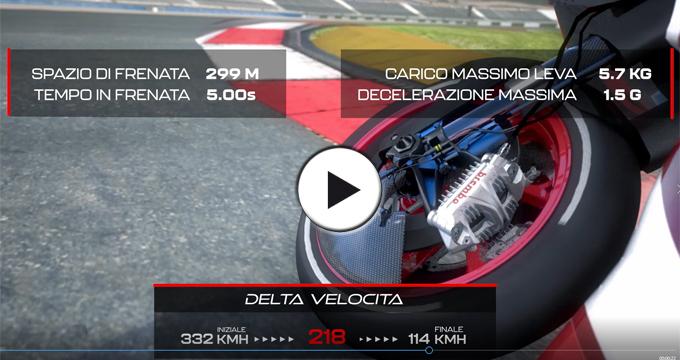 Evidenza Clip MotoGP Portogallo