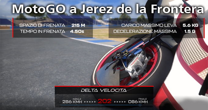 Specifiche dei dischi Brembo per la MotoGP, loro uso nel GP di Spagna e i migliori dischi per le moto stradali.