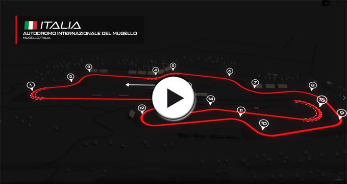 Evidenza Video MotoGP Mugello