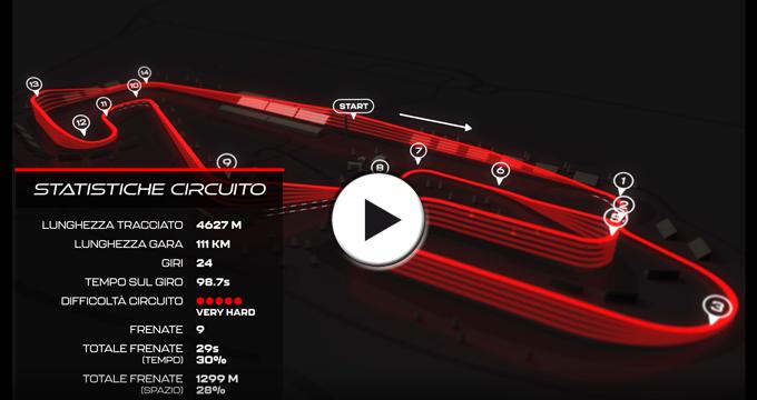 Evidenza Video MotoGP Barcellona
